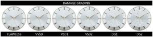 Damage grade dial