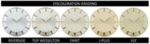Color grade dial